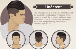 undercut hairstyle mens