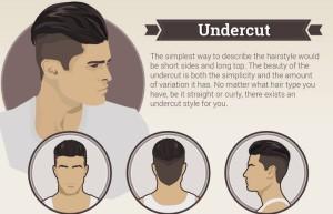 undercut hairstyle mens
